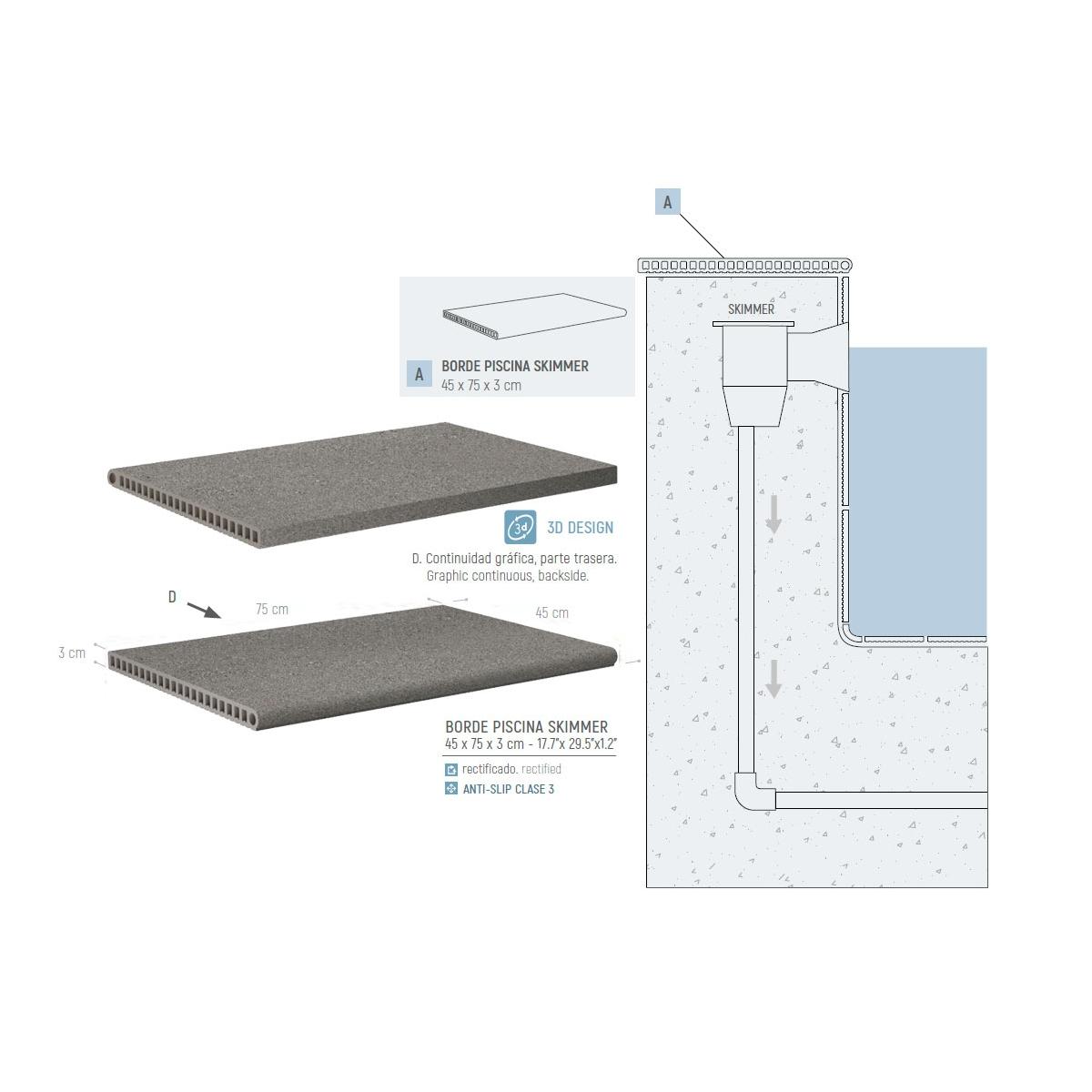 Esquema de medidas borde para piscina elevada