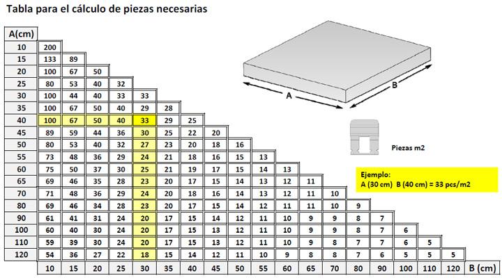 Kit de nivelaci n sistemas peygran - Medidas de baldosas ...