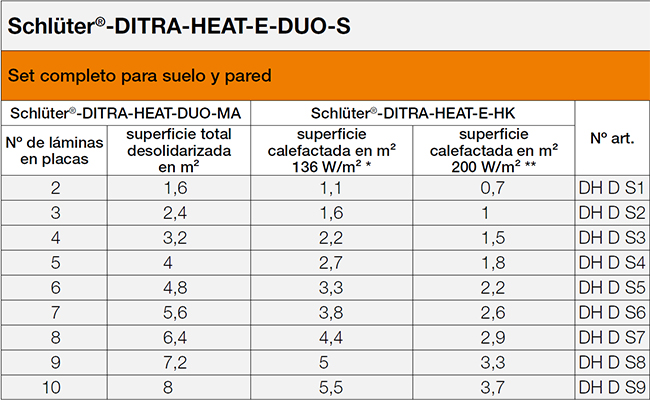 tabla%20de%20correspondencias%20Ditra-heat-DUO.jpg?1544031131981