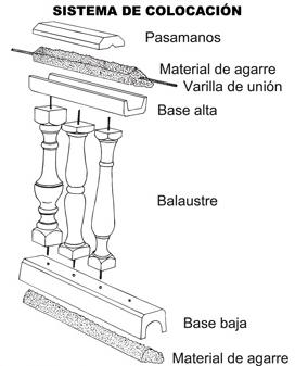 Colocación de balaustrada de hormigón